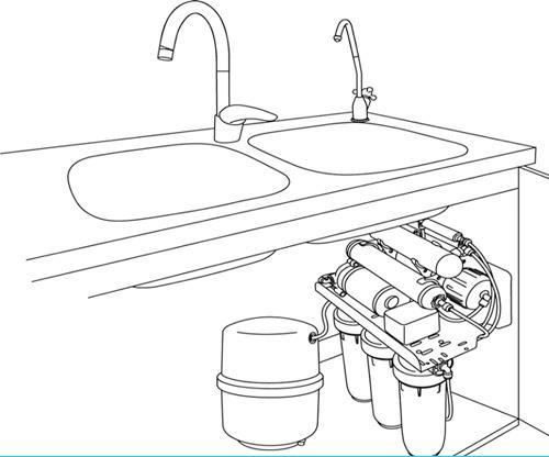 دستگاه تصفیه آب چیست؟