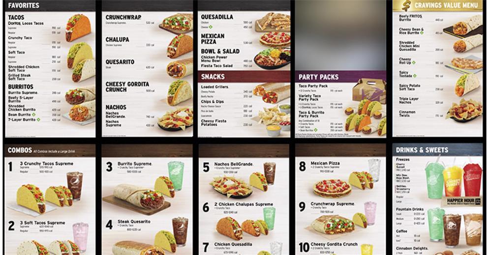 Menu of McDonalds