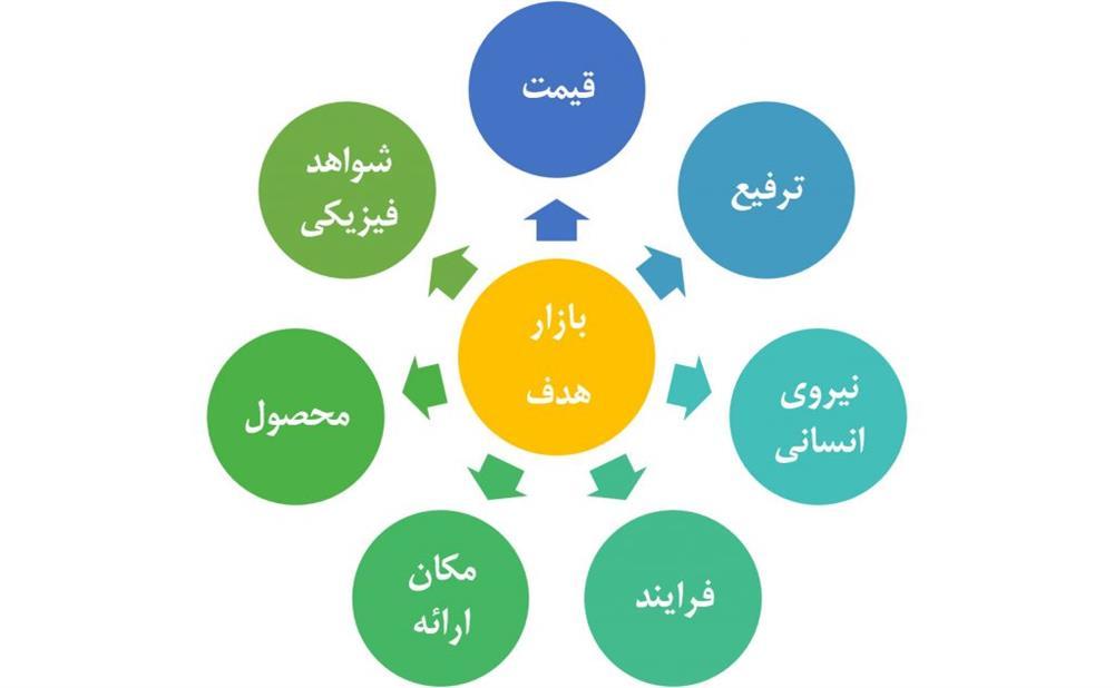 تصویر برای IranMCT.com میباشد