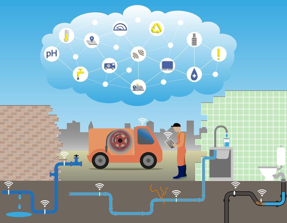 کنتورهای هوشمند مجهز به اینترنت اشیاء