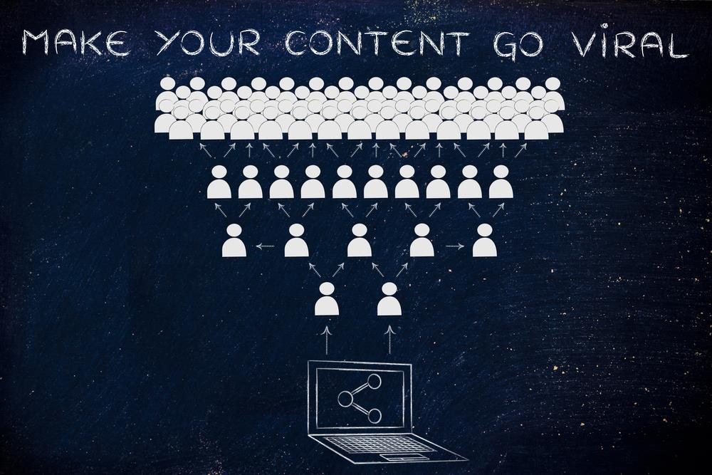 قرار دادن محتوا در رسانه های اجتماعی