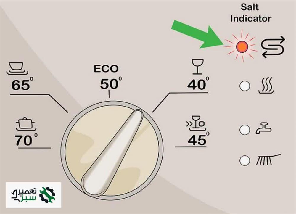 دلیل روشن شدن چراغ نمک درماشین ظرفشویی